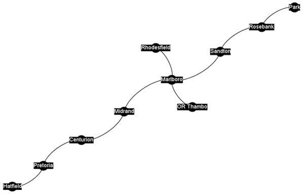 netwerk2