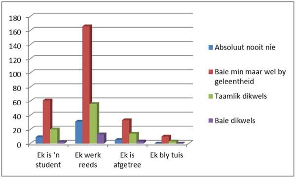 Vinnig omskakel Geld (USD na EURO / USD tot GBP) in Excel