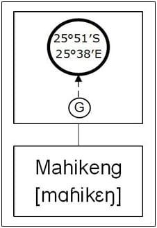figuur-1